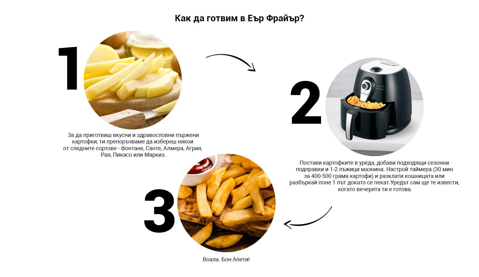 alleop-royalty-line-air-fryer